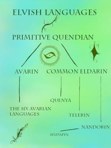 Dil öğrenmenin püf noktaları