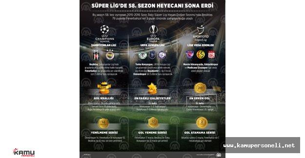 2015-2016 Süper Lig Panaroması
