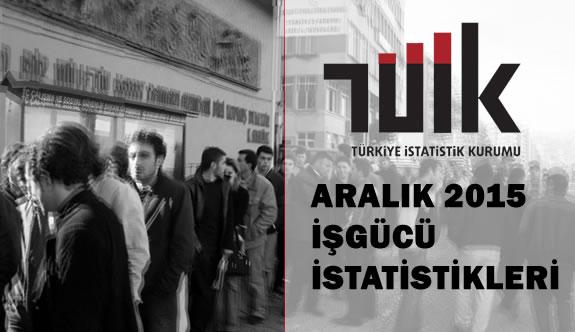 Tuik Aralık 2015 İşgücü İstatistikleri Yayımlandı