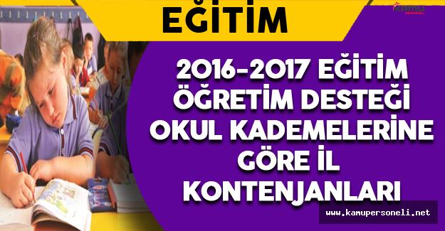 2016-2017 Eğitim Öğretim Desteği İl Kontenjanları Değiştirildi