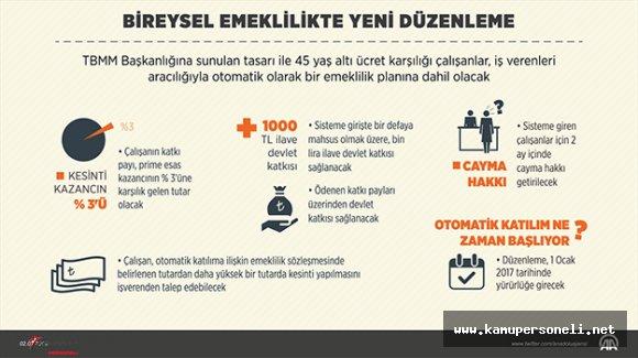 45 Yaş Altı Bütün Çalışanlara Otomatik Emeklilik