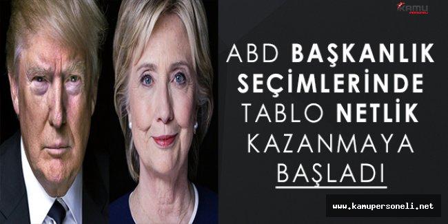 ABD Başkanlık Seçimlerinde Tablo Netleşmeye Başladı: Kim Kazanacak?