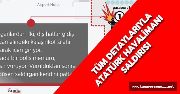 Atatürk Havalimanı'nda Meydana Gelen Terör Saldırısında Yaralıların Durumu