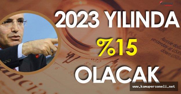 Başbakan Yardımcısı Şimşek'ten İslami Finans Açıklaması