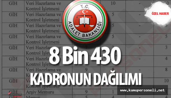 Bilirkişilik Kanun Tasarısıyla Adalet Bakanlığı'na Verilen 8 Bin 430 Kadronun Dağılımı