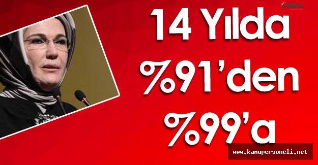 """Emine Erdoğan : """" Kız Çocuklarının Okullaşma Oranı Yüzde 99 Oldu"""""""