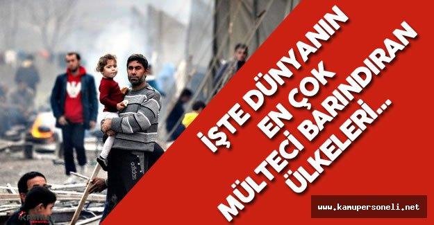 En Çok Mülteci Barındıran Ülkeler Sıralaması ( Dünya Mülteciler Günü )