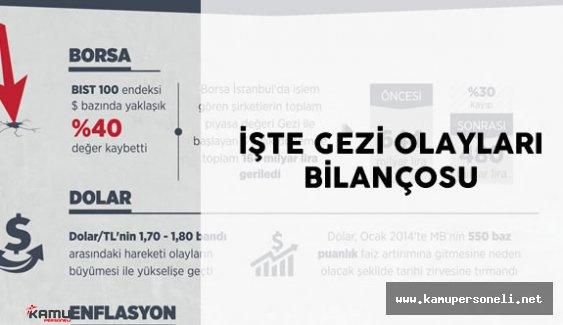 Gezi Olayları En Büyük Tahribatı Ekonomiye Verdi