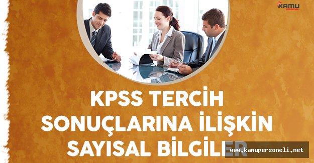KPSS 2016/2 yerleştirme sonuçlarına ilişkin sayısal bilgiler yayımlandı