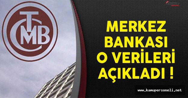 Merkez Bankası'nda Beklenti Anketi Sonuçları Açıklandı !