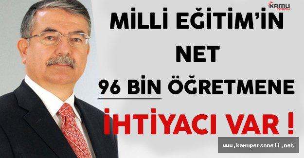 Milli Eğitim Bakanlığının Net Öğretmen İhtiyacı 96 Bin !