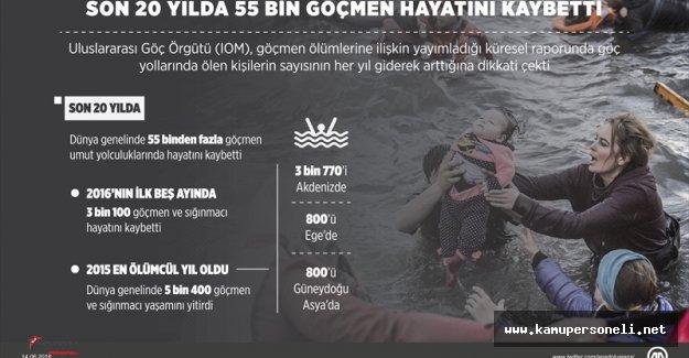Sığınmacılar İçin En Ölümcül Yıl