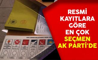 Resmi Kayıtlara Göre En Çok Seçmen AK Parti'de