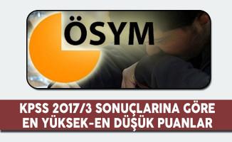 KPSS 2017/3 Başvuru Sonuçlarına Göre Oluşan En Düşük ve En Yüksek Puanlar