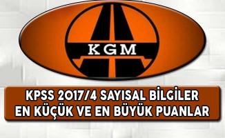 KPSS 2017/4 Sonuçlarına Ait En Küçük ve En Büyük Puanlar Açıklandı