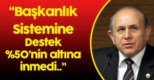"AK Parti Milletvekili Burhan Kuzu: "" Ya Başkanlık Ya Pişmanlık"""