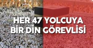 Hac ve Umre Seyahatlerinde Yolcu Sayısına Göre  Kafile Başkanı ve Din Görevlisi Sayısında Değişiklik Yapıldı