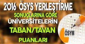 Üniversite Tavan/Taban Puanları ve Bölümleri 2016-2017