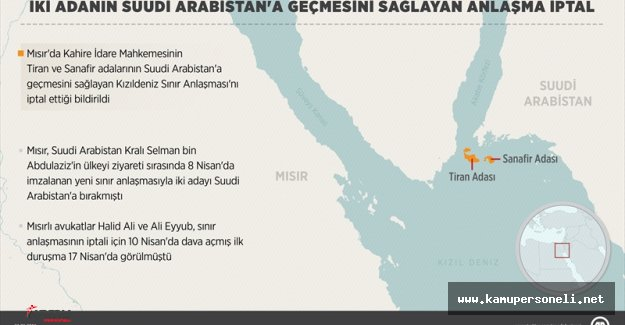 Tiran ve Sanafir Adaları Suudi Arabistan'a Geçti