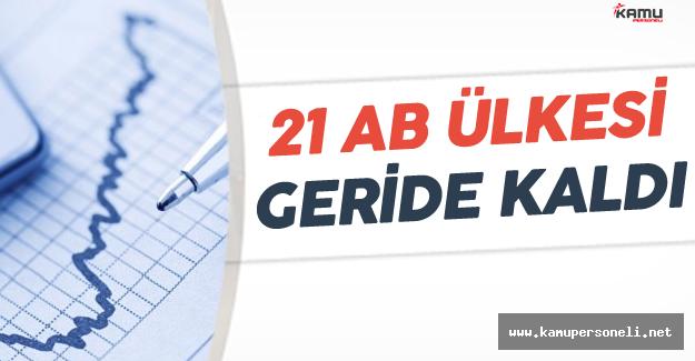 Türkiye 21 Avrupa Birliği Ülkesini Geride Bıraktı