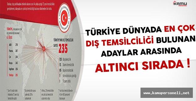 Türkiye Dünyada En Çok Dış Temsilciliği Olan Ülkeler Arasında Altıncı Sırada