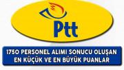 PTT 1750 Personel Alımı Sonucu Oluşan En Küçük ve En Büyük Puanlar