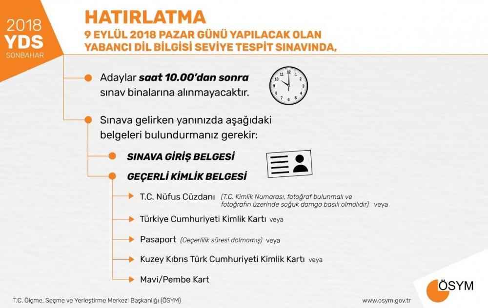 ÖSYM'den YDS Adaylarına Kritik Saat Uyarısı!