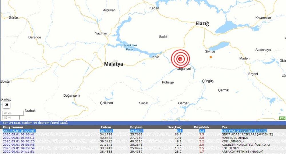 Kandilli duyurdu! Elazığ'da deprem oldu!