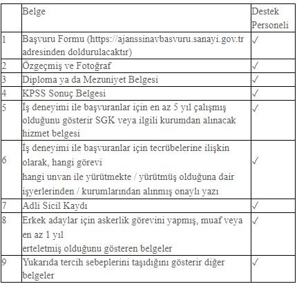 Bursa Eskişehir Bilecik Kalkınma Ajansı 7-18 Aralık'ta personel alımı yapacak