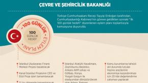 Cumhurbaşkanı Erdoğan, 100 Günlük Eylem Planı#039;nı açıkladı.  İşte Adalet Bakanlığı#039;nın gerçekleştireceği icraatlar...