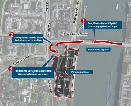 Londra'daki Terör Saldırısından Görüntüler