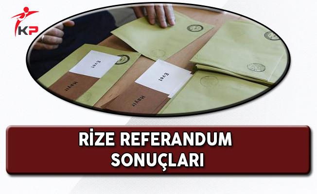 Rize Referandum Sonuçları