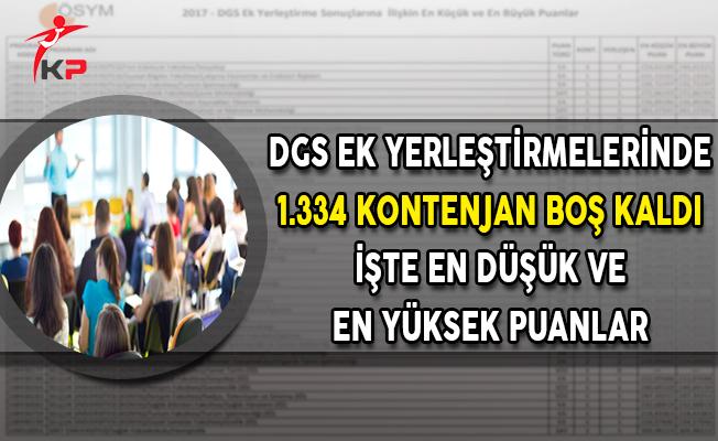 2017 DGS Ek Yerleştirmelerinde 1.334 Kontenjan Boş Kaldı - İşte En Düşük ve En Yüksek Puanlar