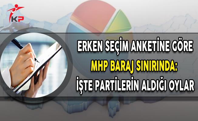 Erken Seçim Anketine Göre MHP Baraj Sınırında: İşte Partilerin Aldığı Oylar