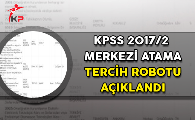 KPSS 2017/2 Merkezi Atama Tercih Robotu Açıklandı