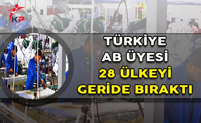 Türkiye Gençlerin İşgücüne Katılımında İsabetli Reformlara İmza Attı
