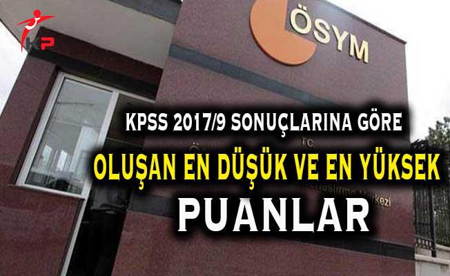 KPSS 2017/9 Tercih Sonuçlarına Göre Oluşan En Düşük ve En Yüksek Puanlar