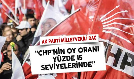 AK Parti Genel Başkan Yardımcısı Dağ: CHP'nin Oy Oranı Yüzde 15 Seviyelerinde
