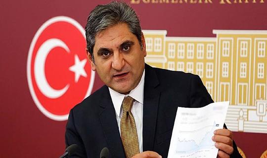 CHP Milletvekili Erdoğdu: Gerçek İşsizlik Oranı Yüzde 17