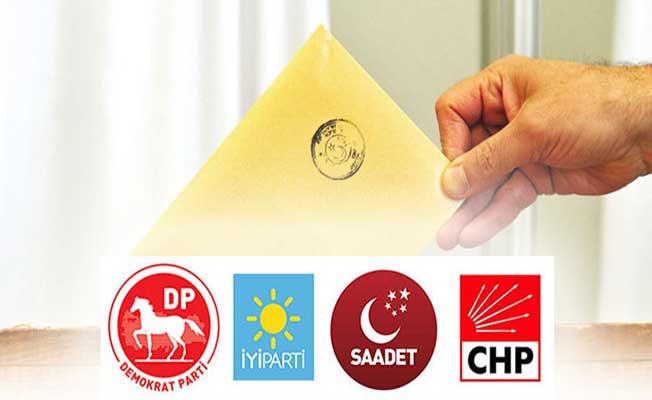 CHP, İYİ Parti, SP ve DP İttifakının İsmi Belli Oldu !
