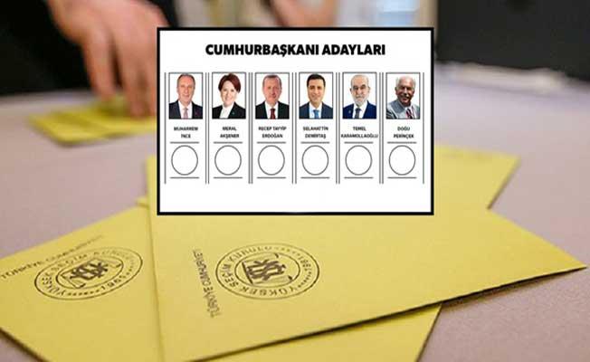 Cumhurbaşkanlığı Seçim Anketimiz Devam Ediyor ! Sürpriz Sonuçlar Var