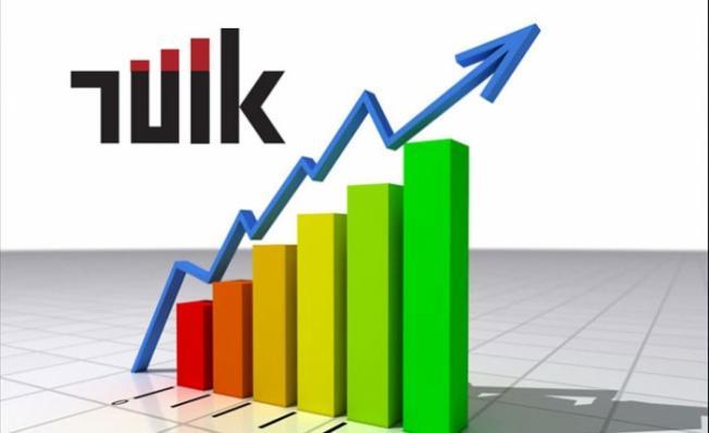 Kasım ayı Yurt Dışı Üretici Fiyat Endeksi açıklandı