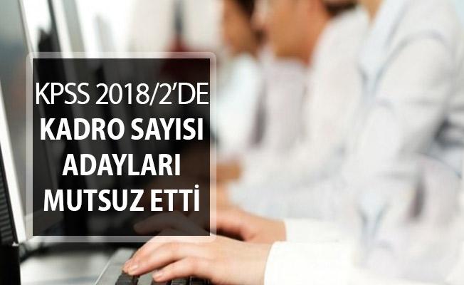 KPSS 2018/2 Merkezi Atama Kadro Sayısı Adayları Mutlu Etmedi - ÖSYM 1033 kadro açıkladı