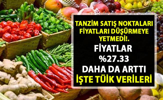 Gıda fiyatları artmaya devam ediyor! TÜİK tarım ürünleri fiyat artış oranlarını açıkladı!..