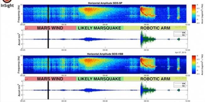 NASA'dan Bir İlk! Kızıl Gezegende İlk Deprem Kayıtlara Geçti