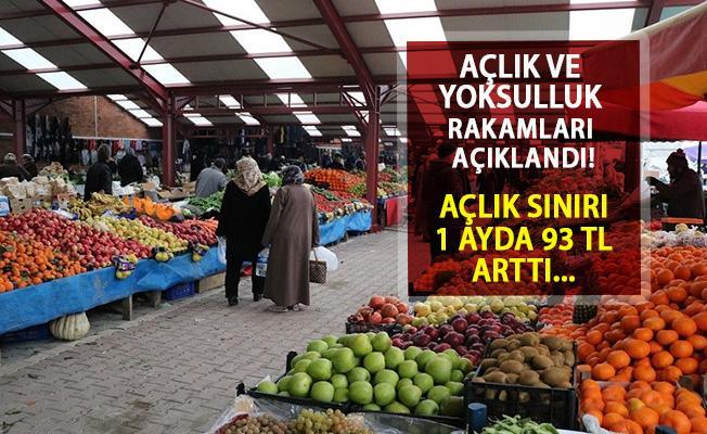 Türk-İş Türkiye Açlık ve Yoksulluk Sınırı Nisan Ayı Rakamlarını Yayınladı