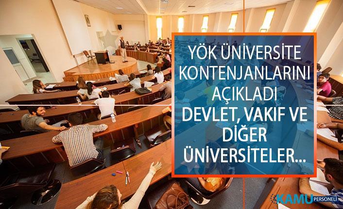 Yükseköğretim Kurulu Başkanlığı (YÖK) Açıkladı Üniversite Kontenjanları Belli Oldu!