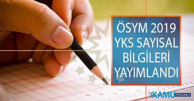 ÖSYM 2019 Yükseköğretim Kurumları Sınavı (YKS) Sayısal Bilgileri Yayımlandı! 2019 YKS Türkiye Birincisi Kim Oldu?