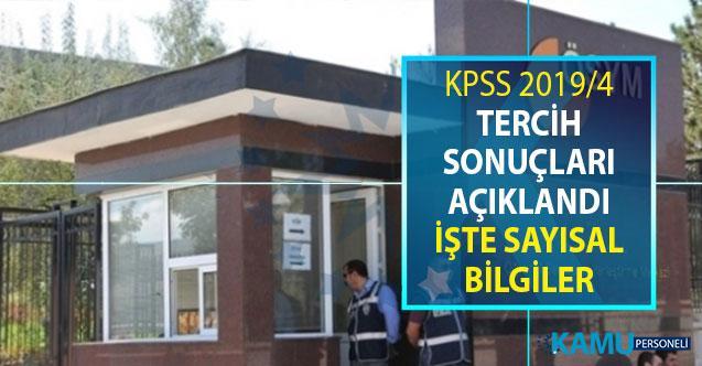 KPSS 2019/4 Sağlık Bakanlığı 12 Bin Kamu Personeli Alımı Yerleştirme Sonuçları Açıklandı - KPSS 2019/4 En Düşük ve En Yüksek Puanlar