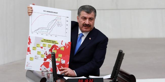 Sağlık Bakanı Koca açıkladı! Türkiye'de koronavirüs salgınında ölüm oranı belli oldu